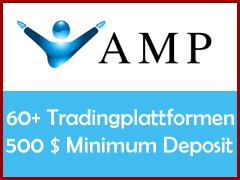 amp-futures