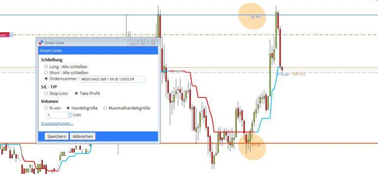 forex trading meta trader 5 was einstelllen bei verkauf