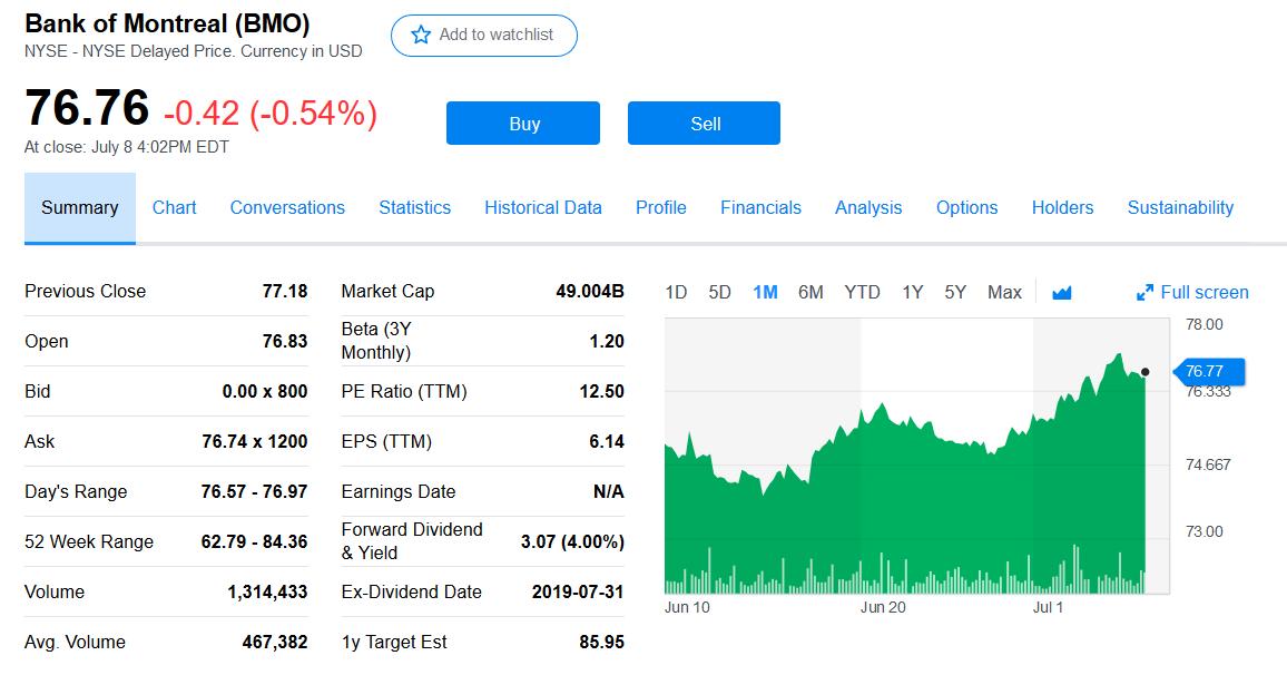 Bmo forex trading
