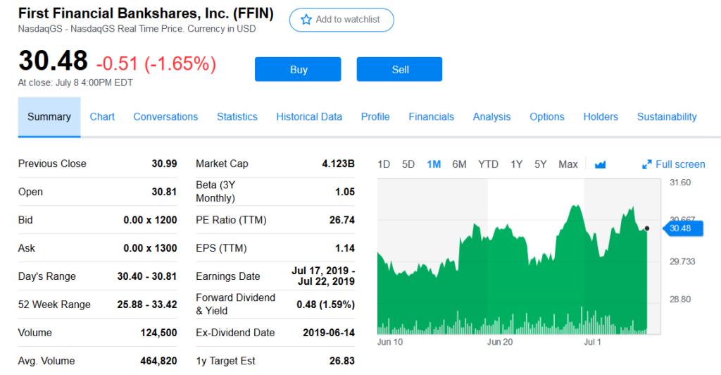 FFIN (First Financial Bankshares Inc. liegt seit Mitte Juni rund 1 Dollar/Aktie im Gewinn. Der Kursverlauf ist deutlich volatiler als bei der BMO.