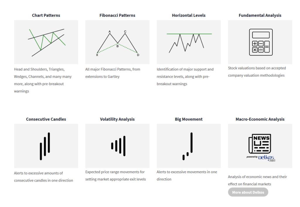 Mit der Software Autochartist kann man zahlreiche Chartmuster, Fibonacci-Lecel und Kerzenmuster erkennen und handeln.